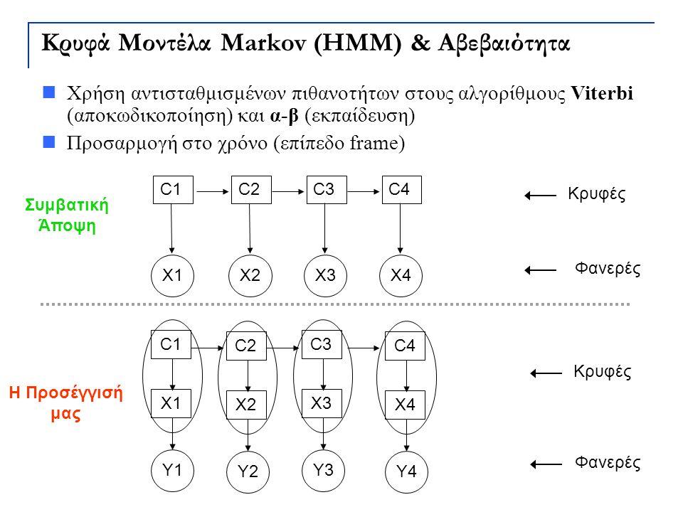 Κρυφά Μοντέλα Markov (ΗΜΜ) & Αβεβαιότητα Η Προσέγγισή μας Συμβατική Άποψη Κρυφές Φανερές Κρυφές Φανερές Χρήση αντισταθμισμένων πιθανοτήτων στους αλγορ