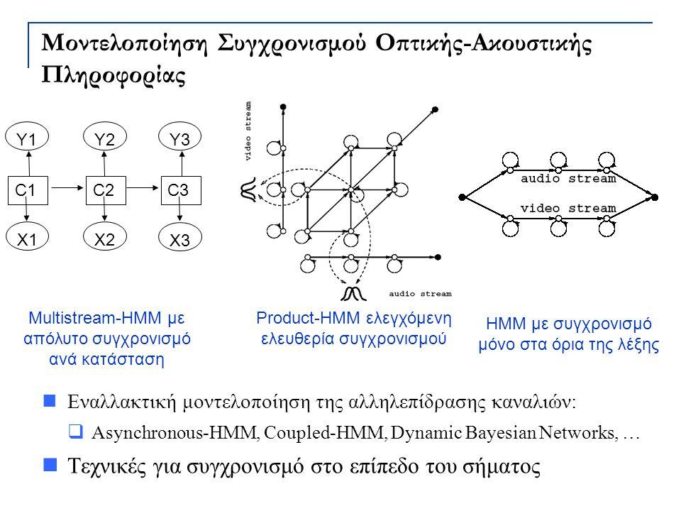 Μοντελοποίηση Συγχρονισμού Οπτικής-Ακουστικής Πληροφορίας Εναλλακτική μοντελοποίηση της αλληλεπίδρασης καναλιών:  Asynchronous-HMM, Coupled-HMM, Dyna