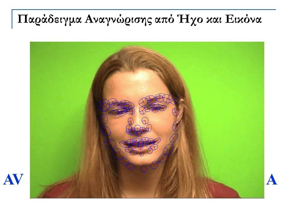 Παράδειγμα Αναγνώρισης από Ήχο και Εικόνα AVA