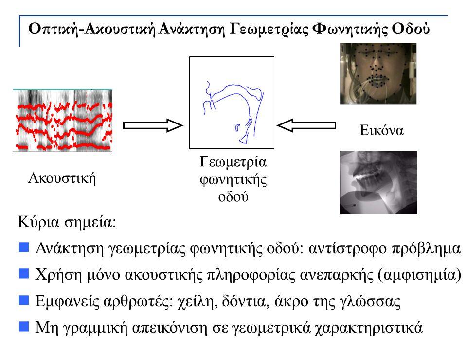 Οπτική-Ακουστική Ανάκτηση Γεωμετρίας Φωνητικής Οδού Ακουστική Εικόνα Γεωμετρία φωνητικής οδού Κύρια σημεία: Ανάκτηση γεωμετρίας φωνητικής οδού: αντίστ