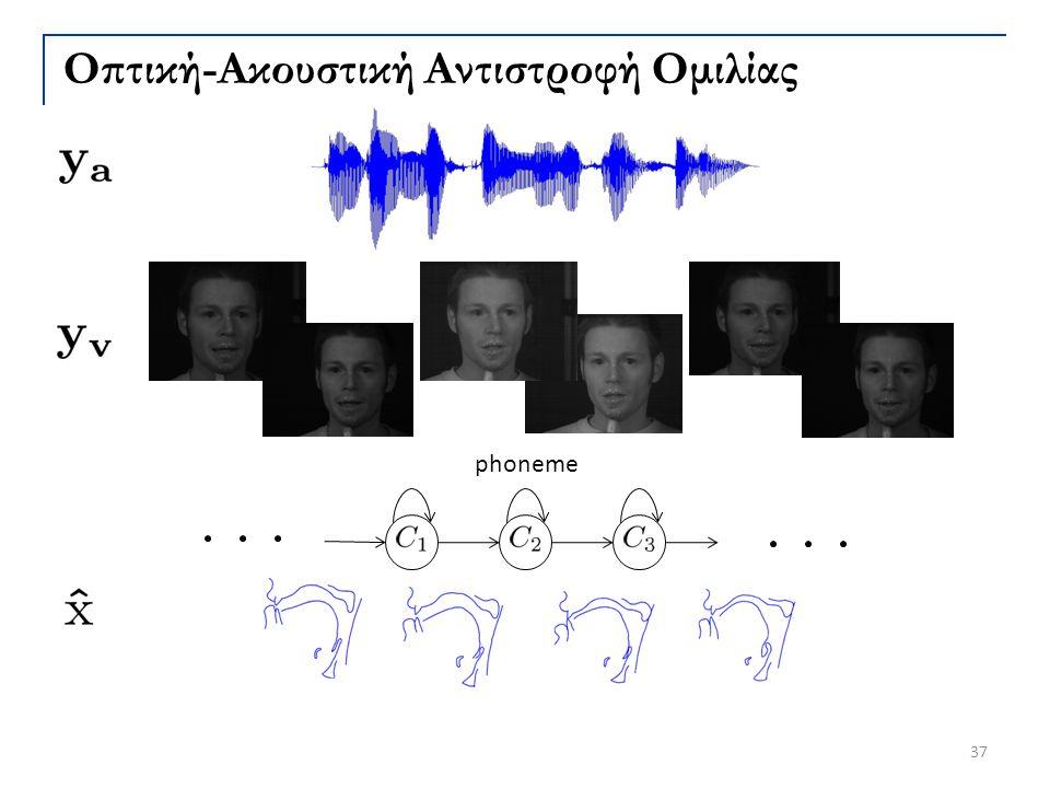 37 phoneme Οπτική-Ακουστική Αντιστροφή Ομιλίας