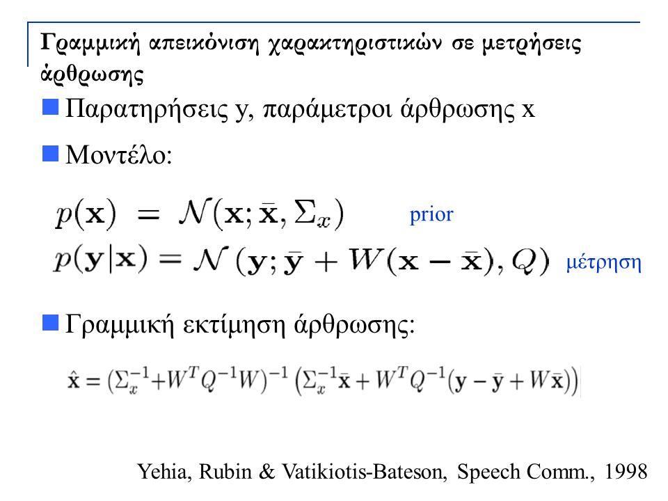 Γραμμική απεικόνιση χαρακτηριστικών σε μετρήσεις άρθρωσης Παρατηρήσεις y, παράμετροι άρθρωσης x Μοντέλο: prior μέτρηση Γραμμική εκτίμηση άρθρωσης: Yeh