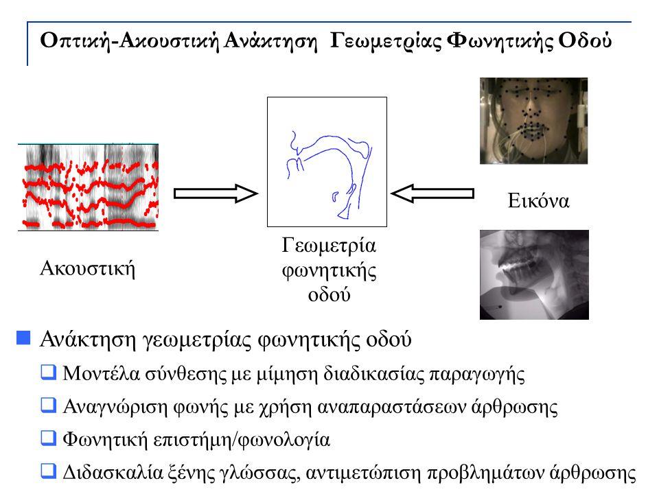Οπτική-Ακουστική Ανάκτηση Γεωμετρίας Φωνητικής Οδού Ανάκτηση γεωμετρίας φωνητικής οδού  Μοντέλα σύνθεσης με μίμηση διαδικασίας παραγωγής  Αναγνώριση