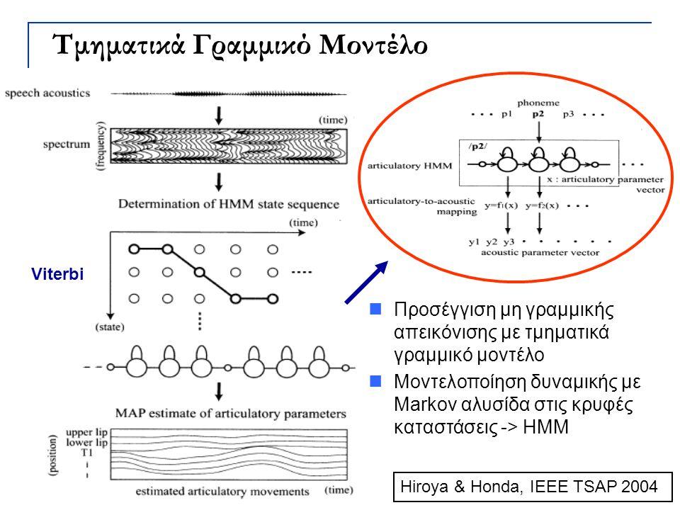 Hiroya & Honda, IEEE TSAP 2004 Viterbi Προσέγγιση μη γραμμικής απεικόνισης με τμηματικά γραμμικό μοντέλο Μοντελοποίηση δυναμικής με Markov αλυσίδα στι