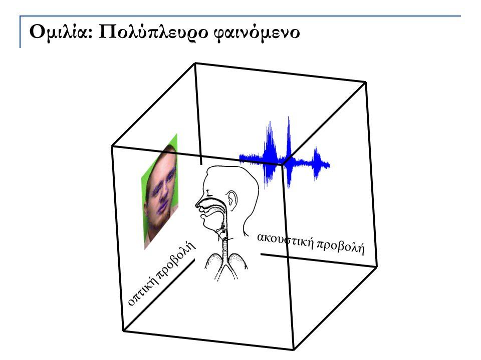 Ομιλία: Πολύπλευρο φαινόμενο οπτική προβολή ακουστική προβολή