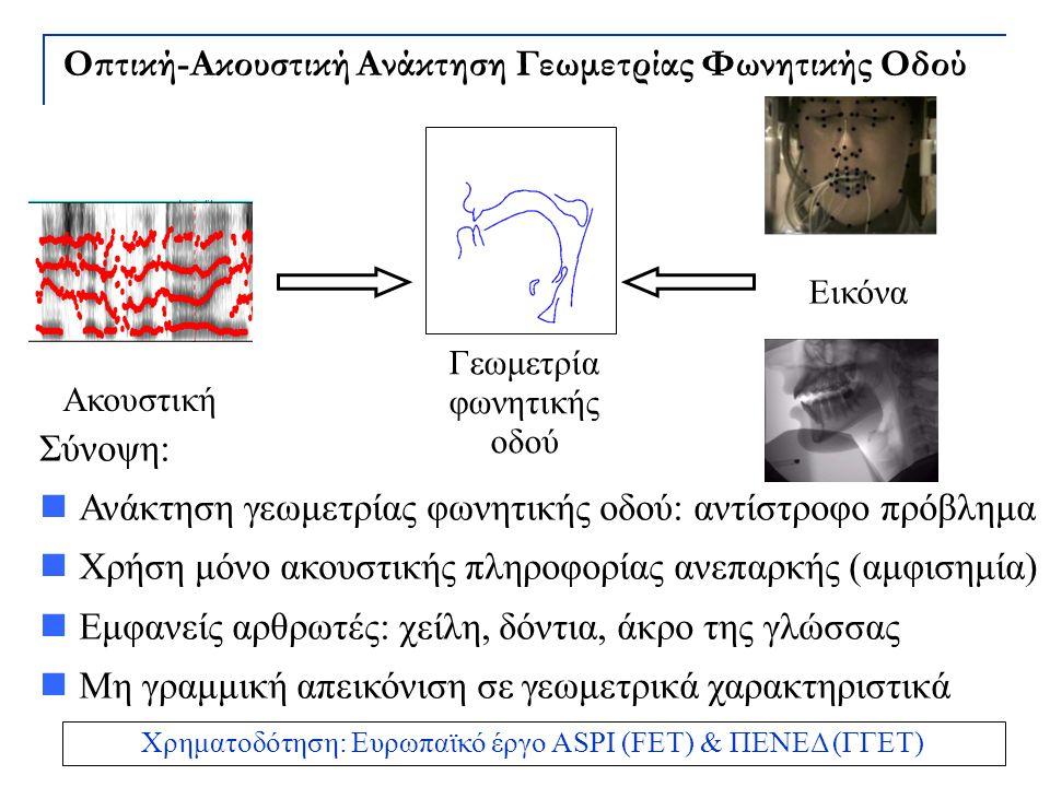 Οπτική-Ακουστική Ανάκτηση Γεωμετρίας Φωνητικής Οδού Ακουστική Εικόνα Γεωμετρία φωνητικής οδού Σύνοψη: Ανάκτηση γεωμετρίας φωνητικής οδού: αντίστροφο π