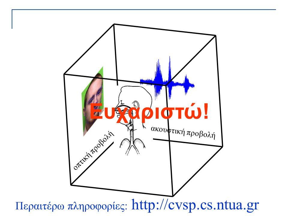 οπτική προβολή ακουστική προβολή Περαιτέρω πληροφορίες: http://cvsp.cs.ntua.gr Ευχαριστώ!