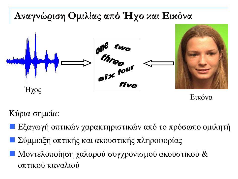 Αναγνώριση Ομιλίας από Ήχο και Εικόνα Κύρια σημεία: Εξαγωγή οπτικών χαρακτηριστικών από το πρόσωπο ομιλητή Σύμμειξη οπτικής και ακουστικής πληροφορίας