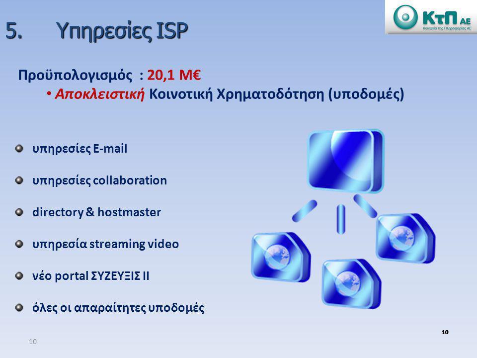 10 5. Yπηρεσίες ISP Προϋπολογισμός : 20,1 Μ€ Αποκλειστική Κοινοτική Χρηματοδότηση (υποδομές) υπηρεσίες E-mail υπηρεσίες collaboration directory & host