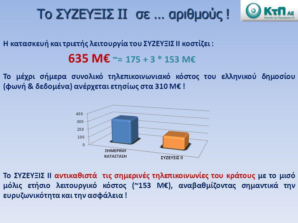 Η κατασκευή και τριετής λειτουργία του ΣΥΖΕΥΞΙΣ ΙΙ κοστίζει : 635 M€ ~= 175 + 3 * 153 Μ€ Το μέχρι σήμερα συνολικό τηλεπικοινωνιακό κόστος του ελληνικο