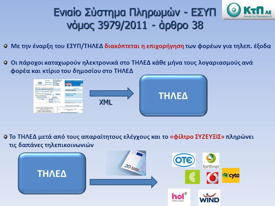 Ενιαίο Σύστημα Πληρωμών - ΕΣΥΠ νόμος 3979/2011 - άρθρο 38 ΤΗΛΕΔ XML Με την έναρξη του ΕΣΥΠ/ΤΗΛΕΔ διακόπτεται η επιχορήγηση των φορέων για τηλεπ. έξοδα