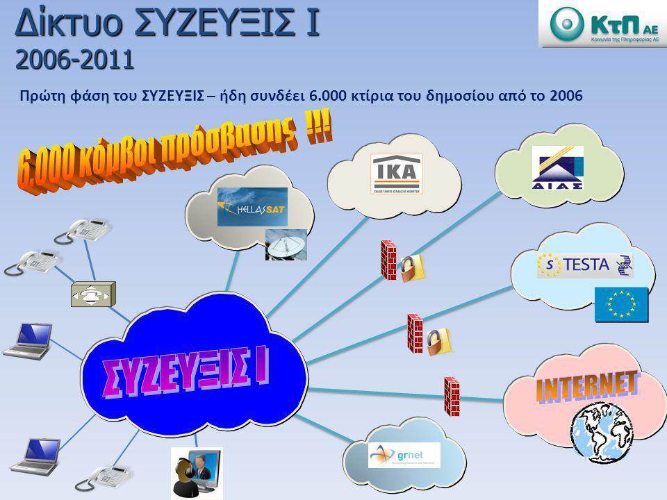 Δίκτυο ΣΥΖΕΥΞΙΣ I 2006-2011 Πρώτη φάση του ΣΥΖΕΥΞΙΣ – ήδη συνδέει 6.000 κτίρια του δημοσίου από το 2006