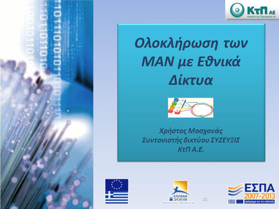 21 Ολοκλήρωση των ΜΑΝ με Εθνικά Δίκτυα Χρήστος Μοσχονάς Συντονιστής δικτύου ΣΥΖΕΥΞΙΣ ΚτΠ Α.Ε. Ολοκλήρωση των ΜΑΝ με Εθνικά Δίκτυα Χρήστος Μοσχονάς Συν