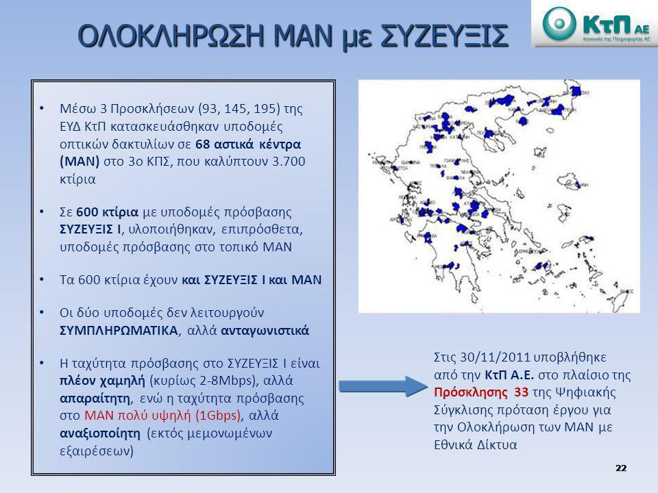 22 Στις 30/11/2011 υποβλήθηκε από την ΚτΠ Α.Ε. στο πλαίσιο της Πρόσκλησης 33 της Ψηφιακής Σύγκλισης πρόταση έργου για την Ολοκλήρωση των ΜΑΝ με Εθνικά
