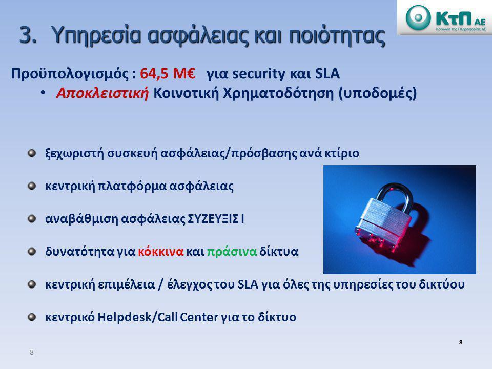 9 9999 2 terra-POPs (SIX-1 & SIX-2) 10 Gbps συνολική πρόσβαση στο διαδίκτυο σύνδεση με το GRIX Κεντρικό IMS Κεντρική υποδομή τηλεδιάσκεψης Data Center hosting για το SIX-1 4.