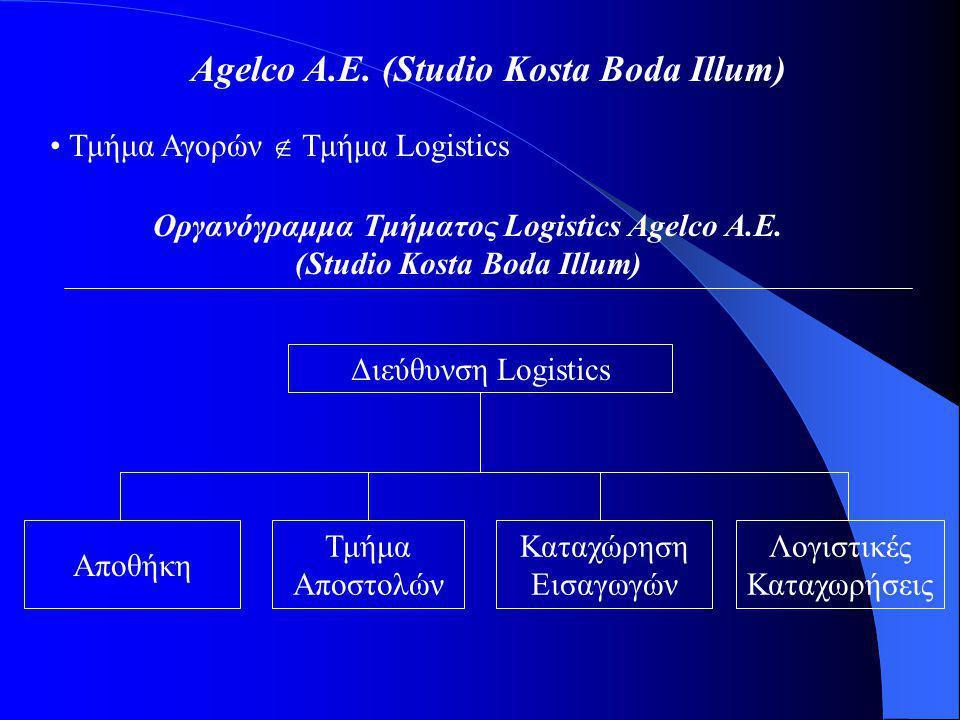 Agelco Α.Ε.