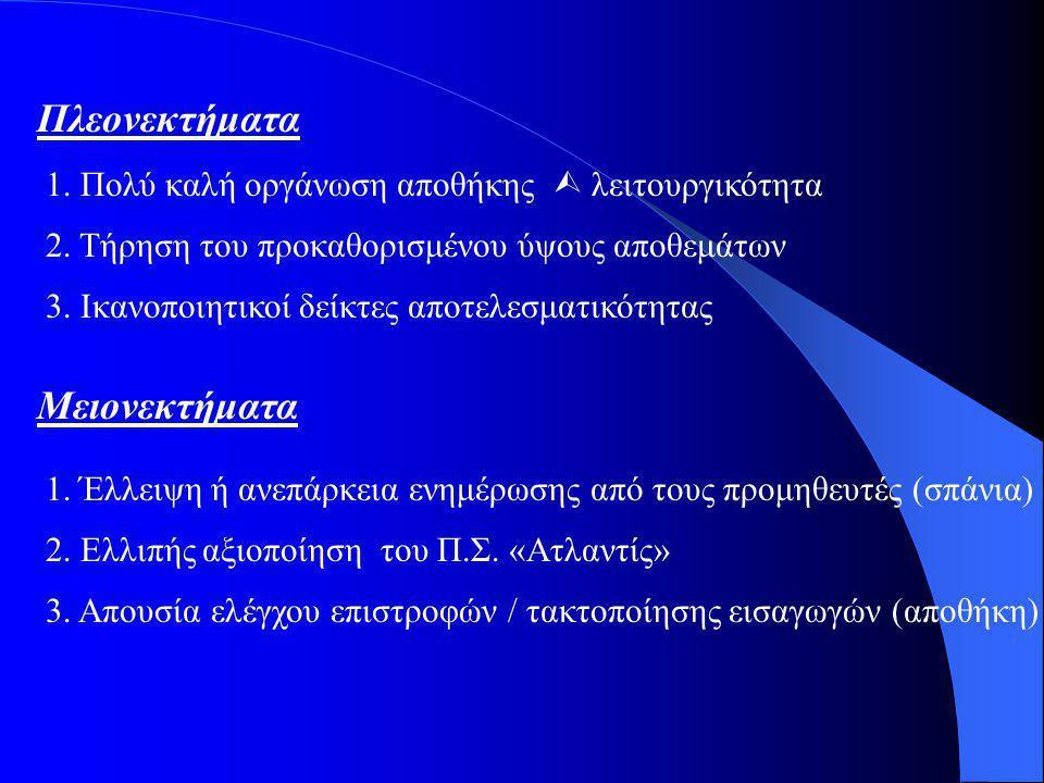 Πλεονεκτήματα Μειονεκτήματα 1.Πολύ καλή οργάνωση αποθήκης  λειτουργικότητα 2.