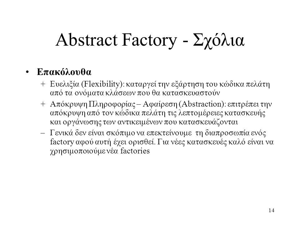 14 Abstract Factory - Σχόλια Επακόλουθα +Ευελιξία (Flexibility): καταργεί την εξάρτηση του κώδικα πελάτη από τα ονόματα κλάσεων που θα κατασκευαστούν