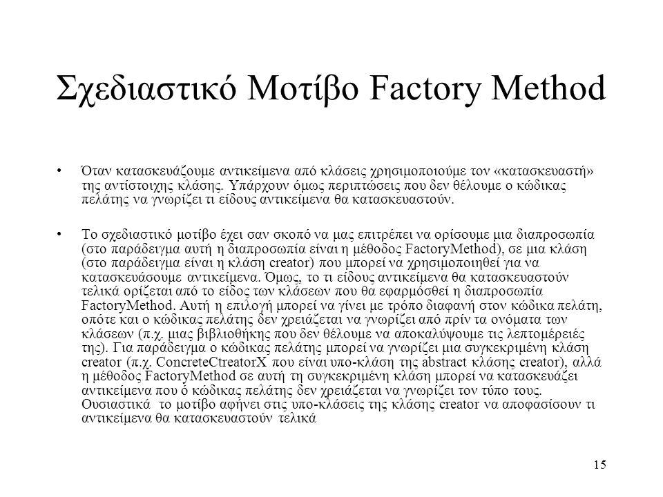 15 Σχεδιαστικό Μοτίβο Factory Method Όταν κατασκευάζουμε αντικείμενα από κλάσεις χρησιμοποιούμε τον «κατασκευαστή» της αντίστοιχης κλάσης. Υπάρχουν όμ