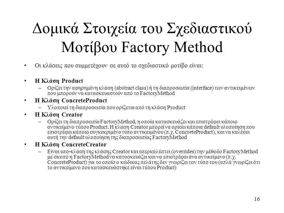 16 Δομικά Στοιχεία του Σχεδιαστικού Μοτίβου Factory Method Οι κλάσεις που συμμετέχουν σε αυτό το σχεδιαστικό μοτίβο είναι: Η Κλάση Product –Ορίζει την