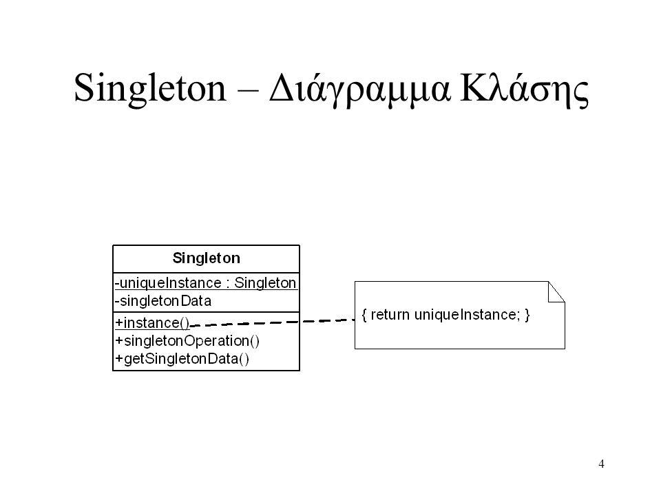 4 Singleton – Διάγραμμα Κλάσης