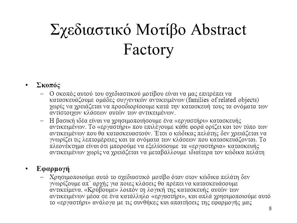 8 Σχεδιαστικό Μοτίβο Abstract Factory Σκοπός –Ο σκοπός αυτού του σχεδιαστικού μοτίβου είναι να μας επιτρέπει να κατασκευάζουμε ομάδες συγγενικών αντικ