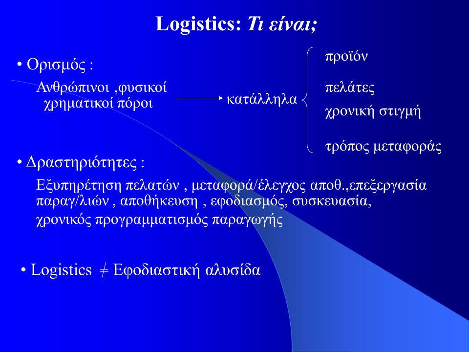 Logistics: Τι είναι; Ορισμός : Ανθρώπινοι,φυσικοί χρηματικοί πόροι κατάλληλα προϊόν πελάτες χρονική στιγμή τρόπος μεταφοράς Δραστηριότητες : Εξυπηρέτηση πελατών, μεταφορά/έλεγχος αποθ.,επεξεργασία παραγ/λιών, αποθήκευση, εφοδιασμός, συσκευασία, χρονικός προγραμματισμός παραγωγής Logistics Εφοδιαστική αλυσίδα =