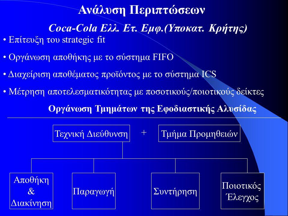 Επίτευξη του strategic fit Οργάνωση αποθήκης με το σύστημα FIFO Διαχείριση αποθέματος προϊόντος με το σύστημα ICS Μέτρηση αποτελεσματικότητας με ποσοτικούς/ποιοτικούς δείκτες Οργάνωση Τμημάτων της Εφοδιαστικής Αλυσίδας Τεχνική Διεύθυνση Αποθήκη & Διακίνηση ΠαραγωγήΣυντήρηση Ποιοτικός Έλεγχος Τμήμα Προμηθειών + Ανάλυση Περιπτώσεων Coca-Cola Ελλ.