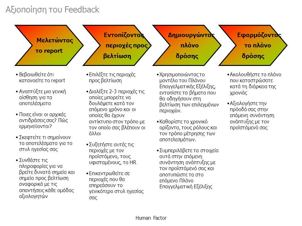 Αξιοποίηση του Feedback Μελετώντας το report Βεβαιωθείτε ότι κατανοείτε το report Αναπτύξτε μια γενική αίσθηση για τα αποτελέσματα Ποιες είναι οι αρχικές αντιδράσεις σας.