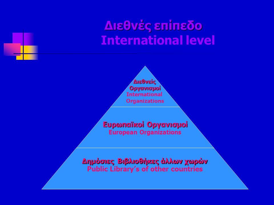 Διεθνές επίπεδο Διεθνές επίπεδο International levelΔιεθνείςΟργανισμοί International Organizations Ευρωπαϊκοί Οργανισμοί European Organizations Δημόσιε
