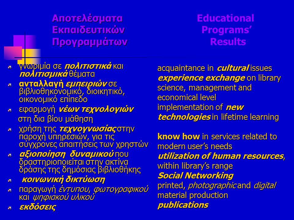 Αποτελέσματα Εκπαιδευτικών Προγραμμάτων Αποτελέσματα Educational Εκπαιδευτικών Programs' Προγραμμάτων Results γνωριμία σε πολιτιστικά και πολιτισμικά