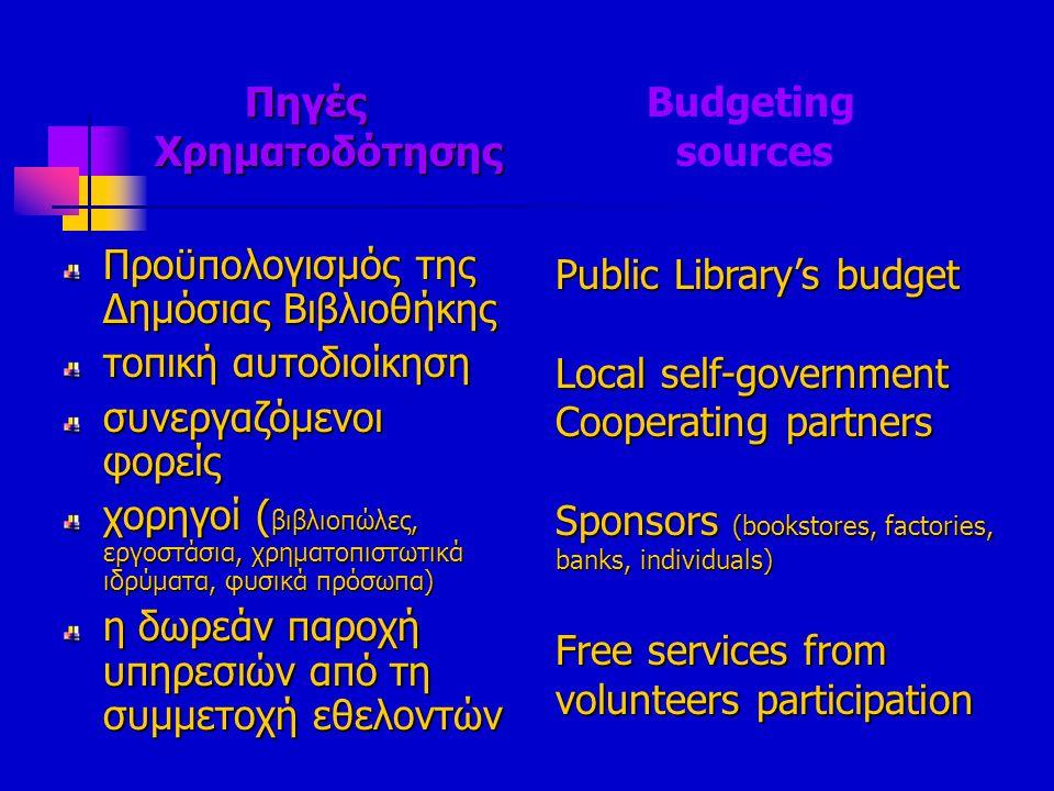Πηγές Χρηματοδότησης Πηγές Budgeting Χρηματοδότησης sources Προϋπολογισμός της Δημόσιας Βιβλιοθήκης τοπική αυτοδιοίκηση συνεργαζόμενοι φορείς χορηγοί