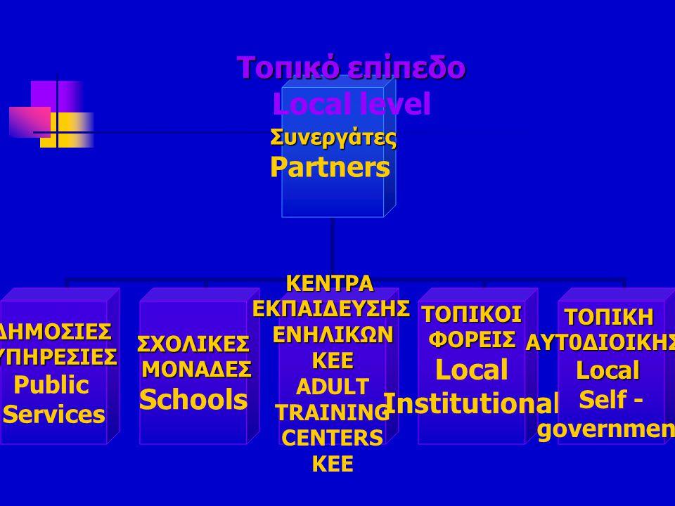 Συνεργάτες Partners ΔΗΜΟΣΙΕΣΥΠΗΡΕΣΙΕΣ Public ServicesΣΧΟΛΙΚΕΣ ΜΟΝΑΔΕΣ ΜΟΝΑΔΕΣ SchoolsΚΕΝΤΡΑΕΚΠΑΙΔΕΥΣΗΣΕΝΗΛΙΚΩΝΚΕΕ ADULT TRAINING CENTERS ΚΕΕΤΟΠΙΚΟΙΦΟΡ