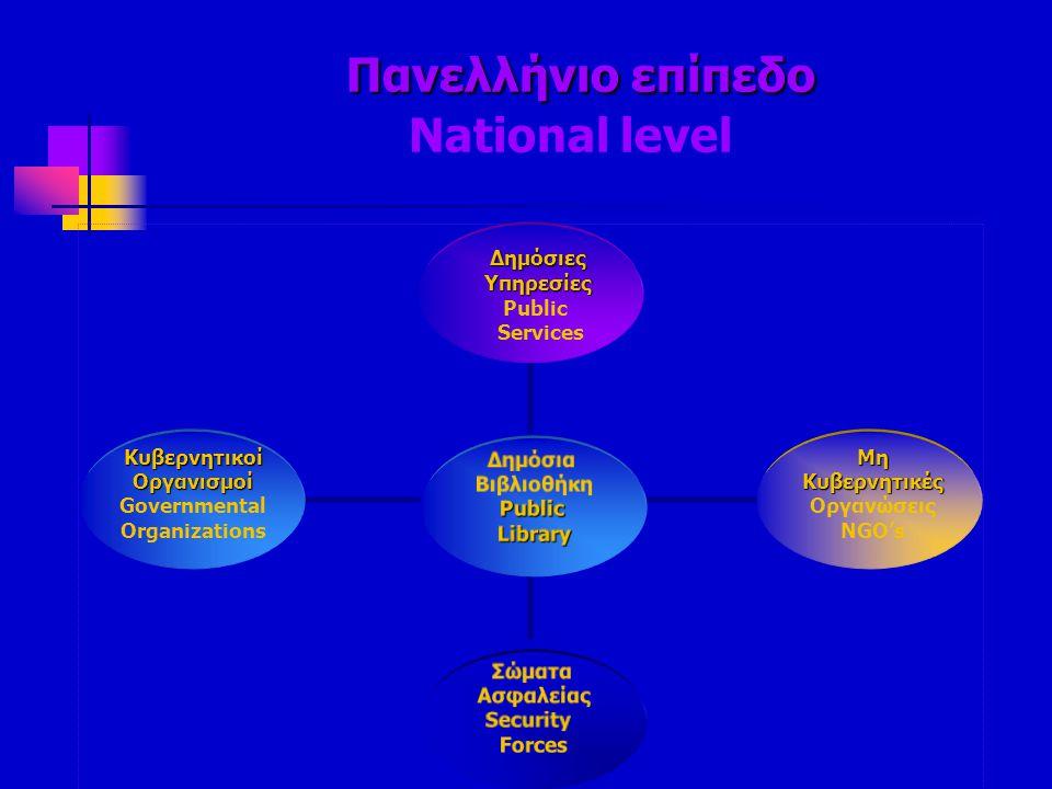 Διεθνές επίπεδο Διεθνές επίπεδο International levelΔιεθνείςΟργανισμοί International Organizations Ευρωπαϊκοί Οργανισμοί European Organizations Δημόσιες Βιβλιοθήκες άλλων χωρών Public Library's of other countries