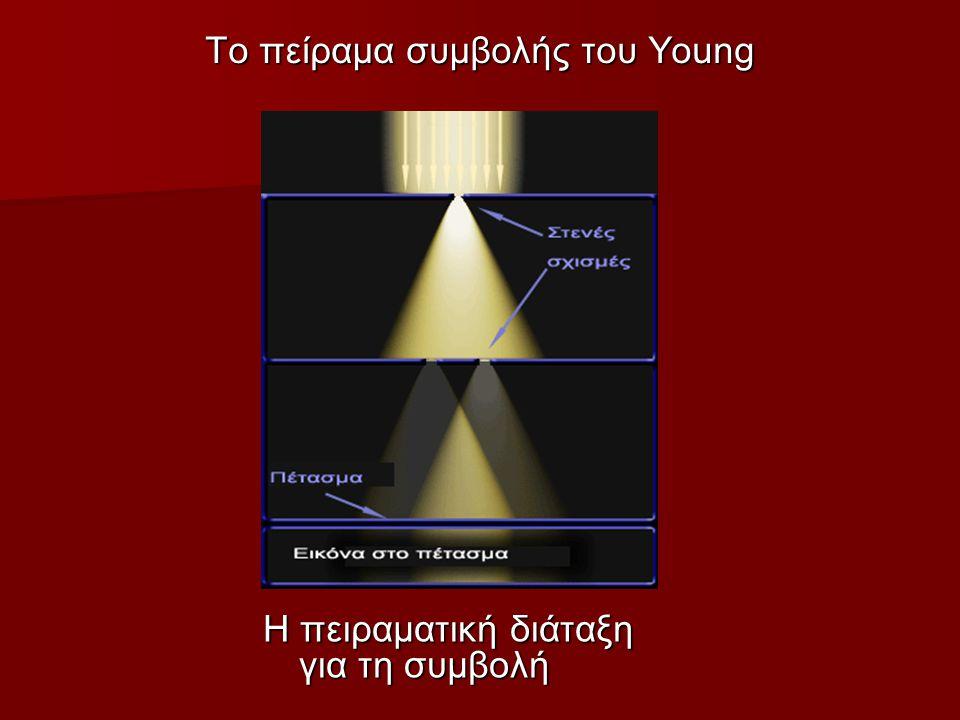 Το πείραμα συμβολής του Young Η πειραματική διάταξη για τη συμβολή