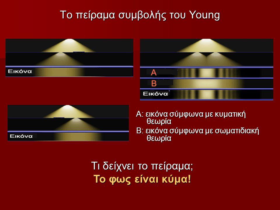 Το πείραμα συμβολής του Young Α: εικόνα σύμφωνα με κυματική θεωρία Β: εικόνα σύμφωνα με σωματιδιακή θεωρία Τι δείχνει το πείραμα; Το φως είναι κύμα!