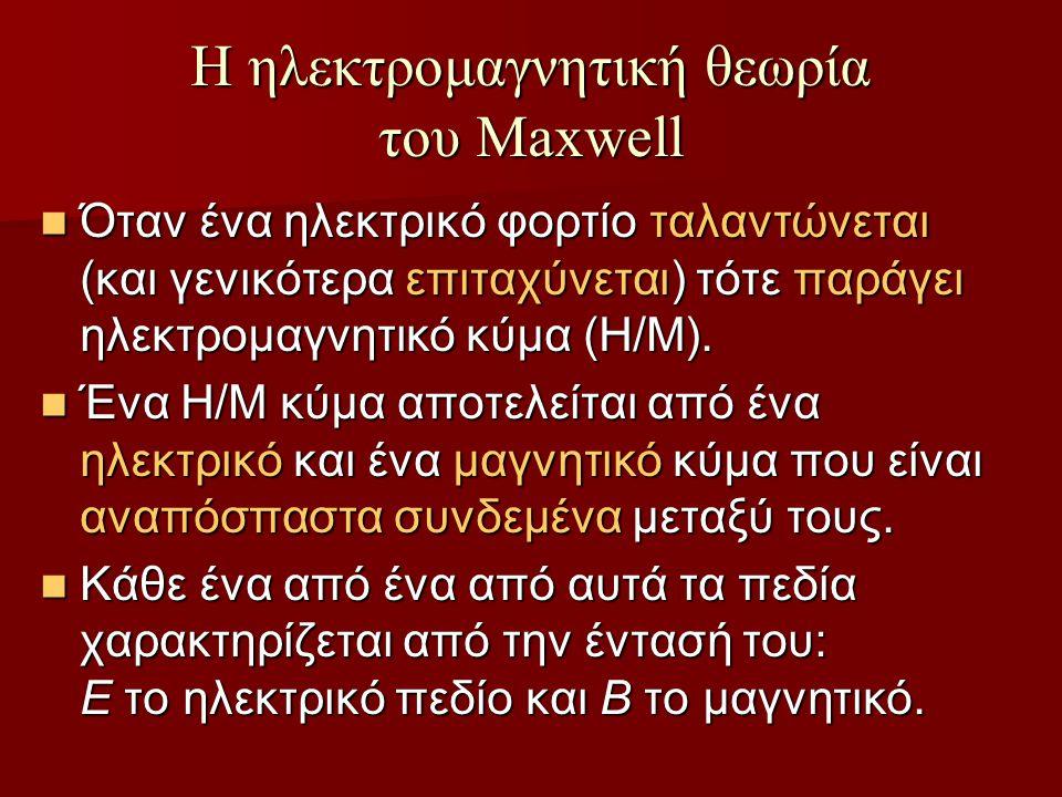 Η ηλεκτρομαγνητική θεωρία του Maxwell Όταν ένα ηλεκτρικό φορτίο ταλαντώνεται (και γενικότερα επιταχύνεται) τότε παράγει ηλεκτρομαγνητικό κύμα (Η/Μ).