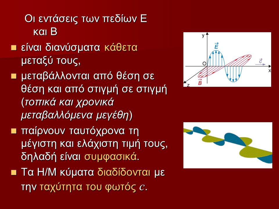 Οι εντάσεις των πεδίων Ε και Β είναι διανύσματα κάθετα μεταξύ τους, είναι διανύσματα κάθετα μεταξύ τους, μεταβάλλονται από θέση σε θέση και από στιγμή σε στιγμή (τοπικά και χρονικά μεταβαλλόμενα μεγέθη) μεταβάλλονται από θέση σε θέση και από στιγμή σε στιγμή (τοπικά και χρονικά μεταβαλλόμενα μεγέθη) παίρνουν ταυτόχρονα τη μέγιστη και ελάχιστη τιμή τους, δηλαδή είναι συμφασικά.