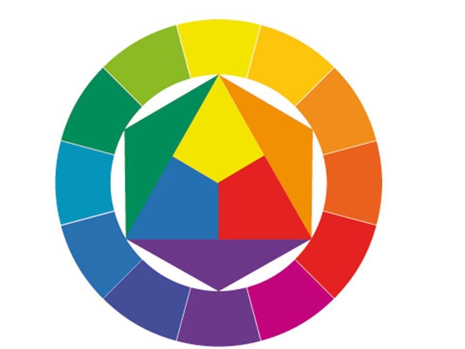 Συμπληρωματικά Πορτοκαλί/μπλε, πράσινο/κόκκινο, μωβ/κίτρινο.