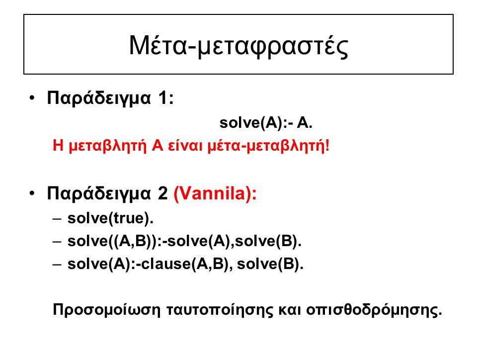Μέτα-μεταφραστές Παράδειγμα 1: solve(A):- A. Η μεταβλητή Α είναι μέτα-μεταβλητή.