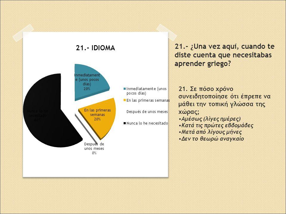 21.- ¿Una vez aquí, cuando te diste cuenta que necesitabas aprender griego.