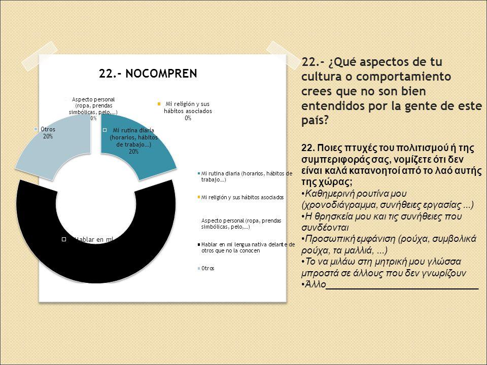 22.- ¿Qué aspectos de tu cultura o comportamiento crees que no son bien entendidos por la gente de este país.