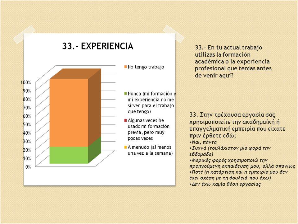 33.- En tu actual trabajo utilizas la formación académica o la experiencia profesional que tenías antes de venir aquí.