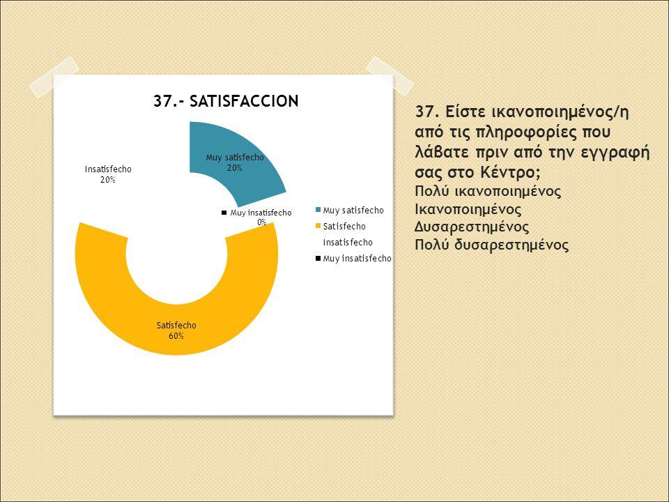 37. Είστε ικανοποιημένος/η από τις πληροφορίες που λάβατε πριν από την εγγραφή σας στο Κέντρο; Πολύ ικανοποιημένος Ικανοποιημένος Δυσαρεστημένος Πολύ