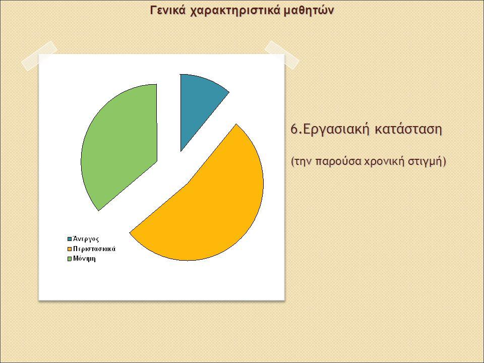 7. Είδος εργασίας (την παρούσα χρονική στιγμή) Γενικά χαρακτηριστικά μαθητών