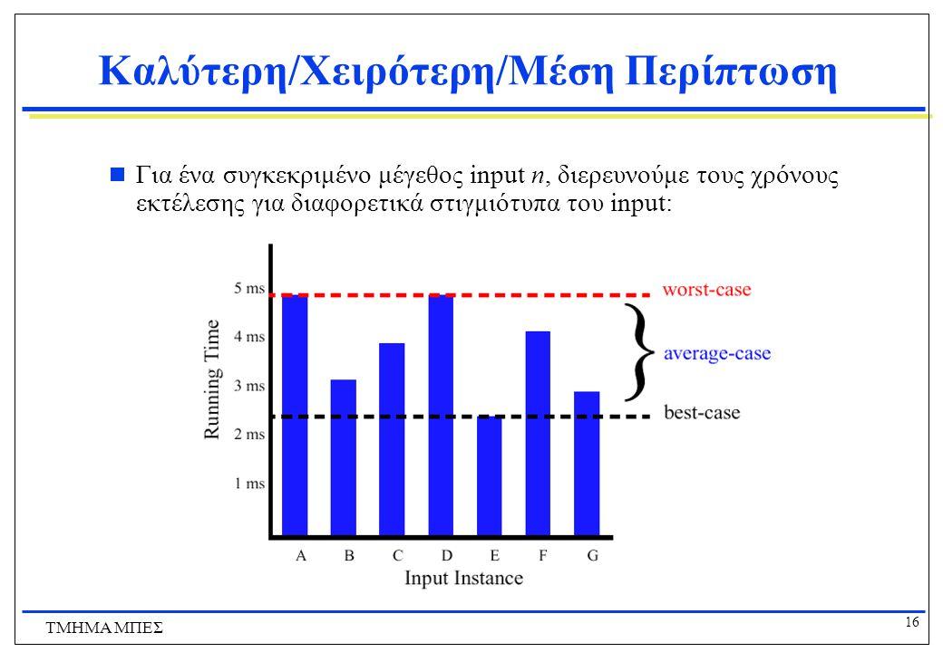 15 ΤΜΗΜΑ ΜΠΕΣ Μέγεθος input Με ποια παράμετρο μπορούμε να αναπαραστήσουμε το μέγεθος του input ενός αλγορίθμου? Παραδείγματα  Διάταξη λίστας ακέραιων