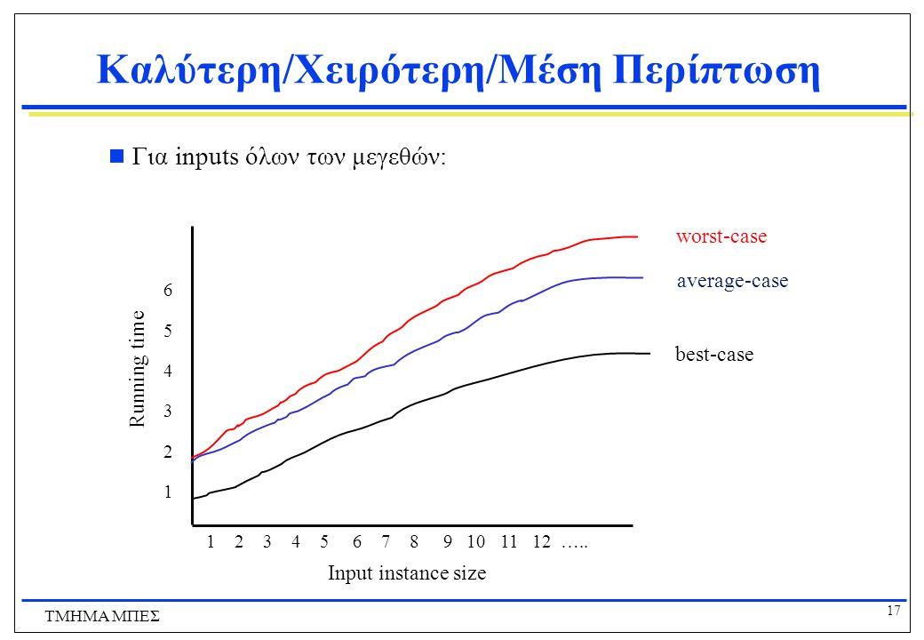 16 ΤΜΗΜΑ ΜΠΕΣ Καλύτερη/Χειρότερη/Μέση Περίπτωση  Για ένα συγκεκριμένο μέγεθος input n, διερευνούμε τους χρόνους εκτέλεσης για διαφορετικά στιγμιότυπα του input: