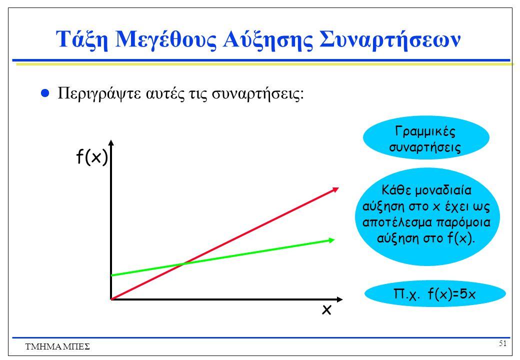 50 ΤΜΗΜΑ ΜΠΕΣ Τάξη Μεγέθους Αύξησης Συναρτήσεων Περιγράψτε αυτή τη συνάρτηση: f(x) x Σταθερή συνάρτηση Παραμένει σταθερή καθώς αυξάνεται το x Π.χ.