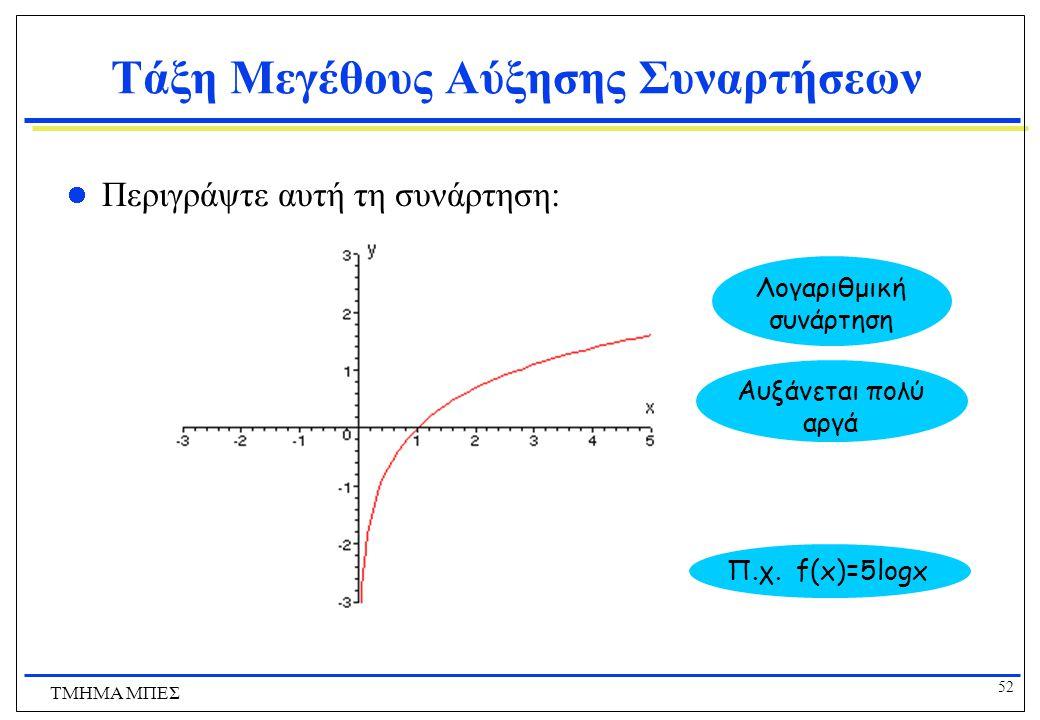 51 ΤΜΗΜΑ ΜΠΕΣ Τάξη Μεγέθους Αύξησης Συναρτήσεων Περιγράψτε αυτές τις συναρτήσεις: f(x) x Κάθε μοναδιαία αύξηση στο x έχει ως αποτέλεσμα παρόμοια αύξηση στο f(x).