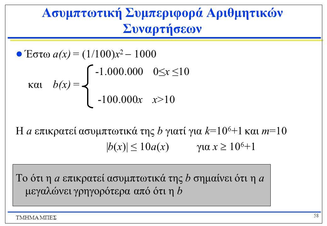 57 ΤΜΗΜΑ ΜΠΕΣ Ασυμπτωτική Συμπεριφορά Αριθμητικών Συναρτήσεων Για να συγκρίνουμε την ασυμπτωτική συμπεριφορά δύο αριθμητικών συναρτήσεων εισάγουμε την έννοια της ασυμπτωτικής επικράτησης.